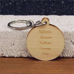 Porte clés personnalisé  duo recto verso